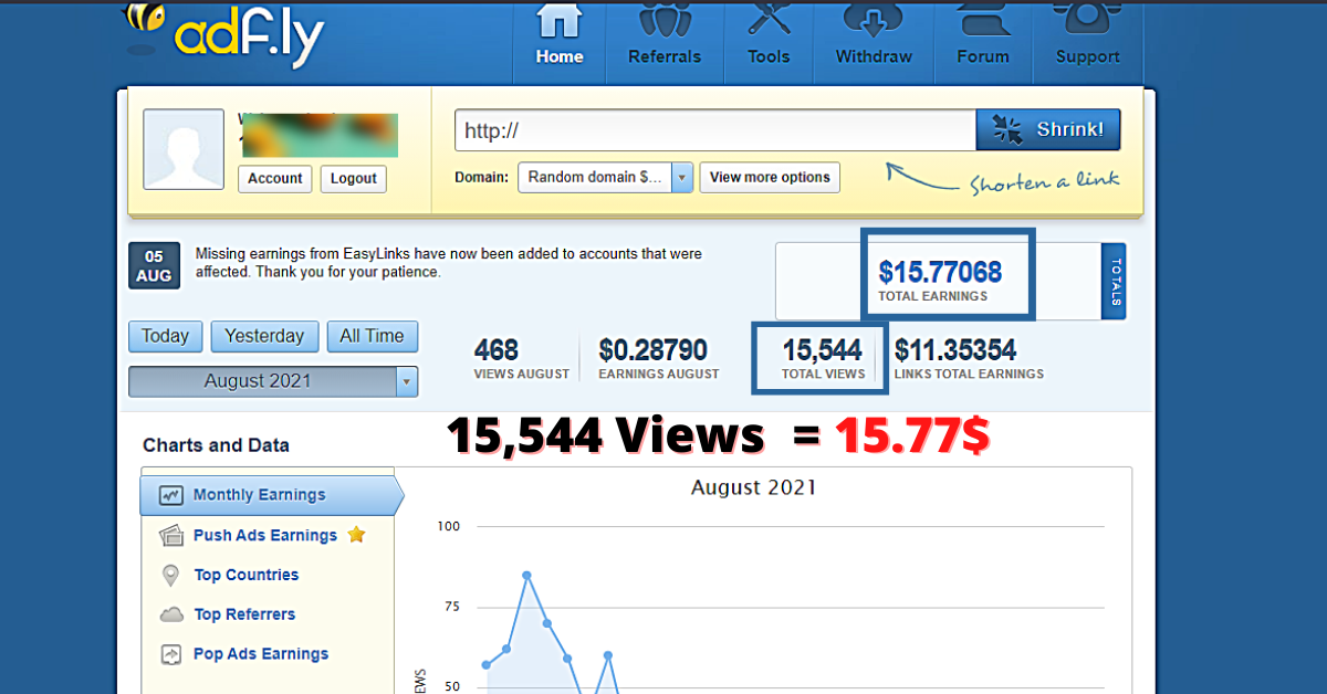 Adfly analytics
